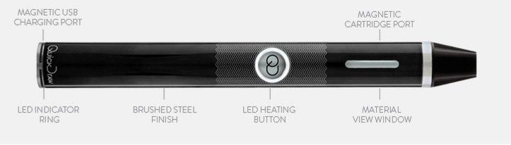 QuickDraw 300 DLX – Der Vaporizer Pen für alles