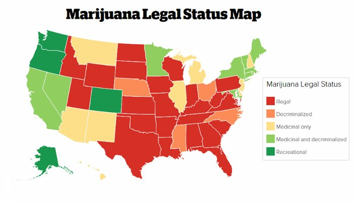Marijuana Legal in USA